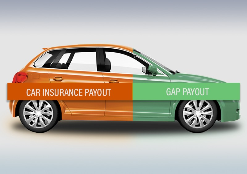 Car insurance payout and GAP payout amounts shown on car